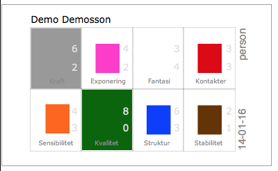 D Demosson 140116 AppProfile Pure se